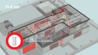 Система безопасности(, 2014-08-06T09:45:13.000Z)