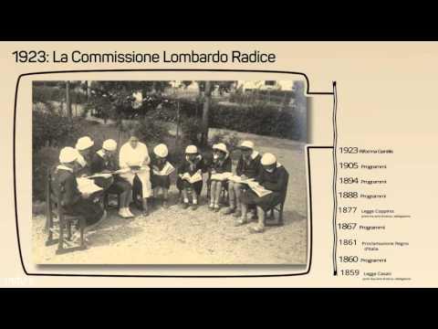 Il libro di testo e la storia degli italiani