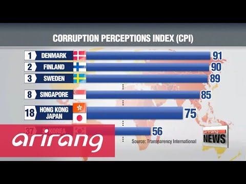 South Korea ranks 37th in Corruption Perceptions Index in 2015; Denmark tops the list