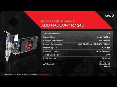 Asus Radeon R7 240 2 Gb DDR3