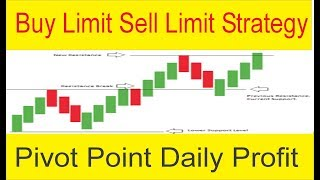 Buy Limit  Sell Limit Forex Profitable Trick | Support Resistance Always Profitable Strategy Free