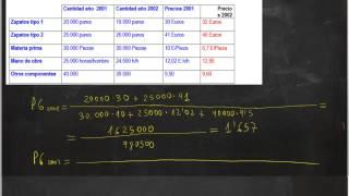 Problema de productividad 04 ZAPATIN Economía 2º Bachillerato Academia Usero