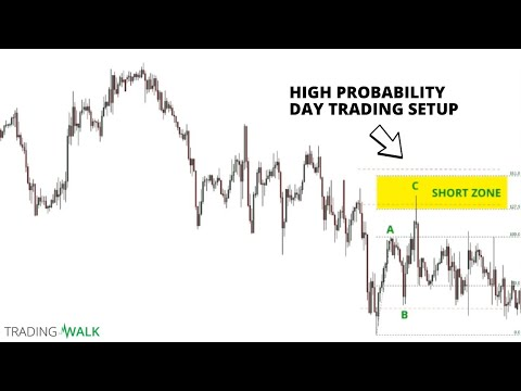 The Winning Day Trading Strategy (Simple Upgrades)