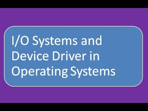 I/O systems in Operating Systems | Device Drivers | Interrupt Polling