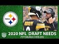Pittsburgh Steelers Draft and Free Agency Needs: Pittsburgh needs a QB | CBS Sports HQ