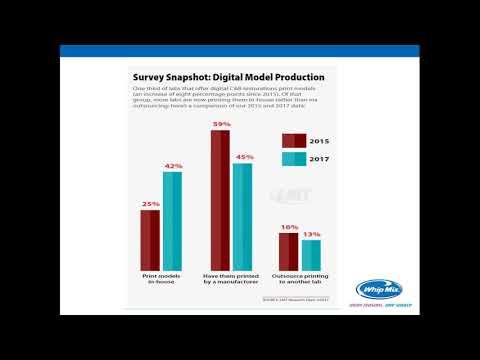 [Webinar] Digital Print Technology:  How It Affects Today's Technician