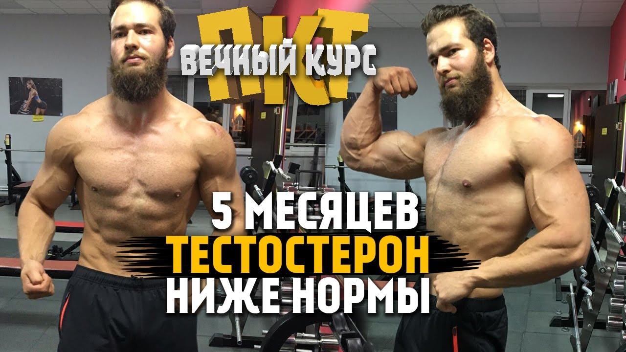 бодибилдинг магазин днепропетровск Review