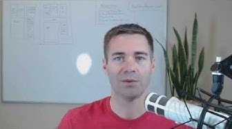 Chiropractic Guerrilla Marketing - Mike Hamilton