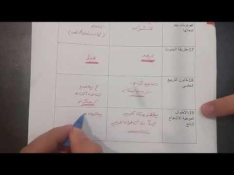 1  مراجعه الحديثه بالكامل  ليله الامتحان   ثانويه عامه 2019  الفيديو متاح للجميع