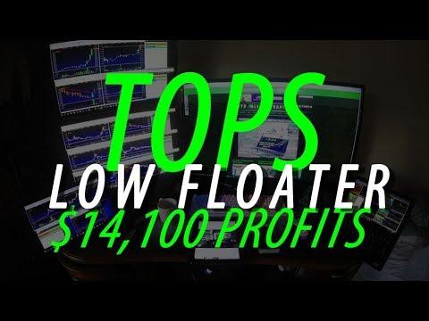 How I Made $14,100 Trading Shipping Stocks