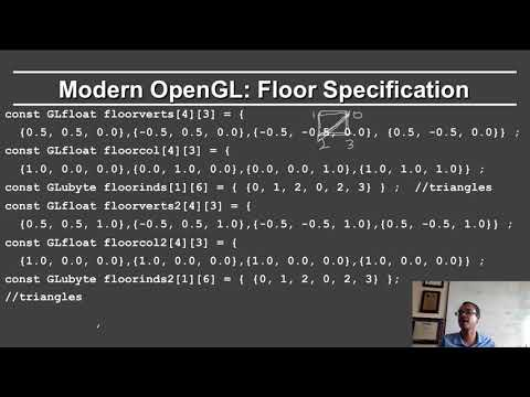 Online Graphics Course OpenGL 1: Drawing Basic OpenGL Primitives (OpenGL 3+)
