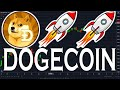 DOGECOIN to $2.28! CONFIRMED!  GET READY TO TAKEOFF!| NEW MAJOR CATALYSTS REVEALED | DETAILED TA
