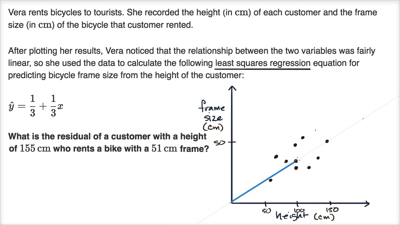 Calculating Residual Example Video Khan Academy