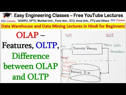 OLAP Introduction – Features Of OLAP , Difference Between OLAP And OLTP