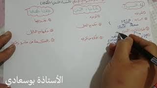 باك2020 الدرس8: النسب /التبني/الكفالة.