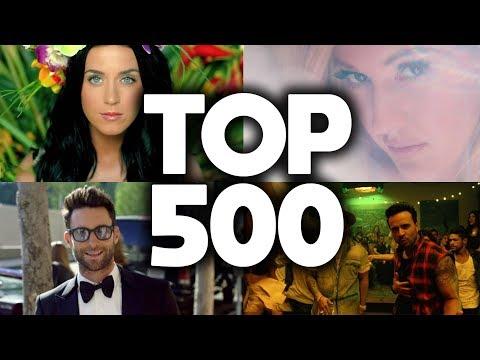 TOP 500 Canzoni Inglesi e Spagnoli di Tutti i Tempi 2018
