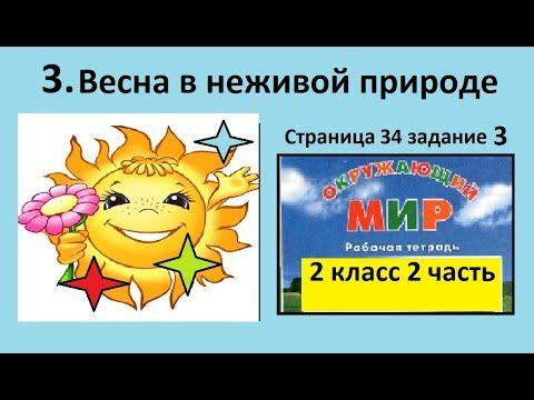 Равноденствие/Весна в неживой природе №3 (Окр. мир 2 класс - Перспектива)