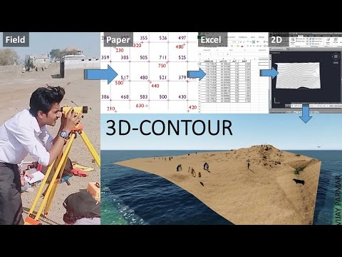 CONTOUR SURVEY - Field to Paper to 2D to 3D | VIJAY PARMAR