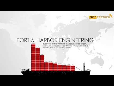 Ports & Harbor Engineering
