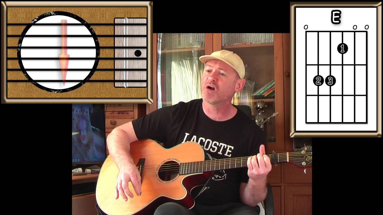 Runaround Sue Dion Acoustic Guitar Lesson Easy Ish Youtube