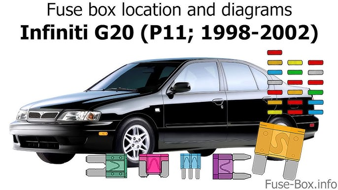 Fuse Box Location And Diagrams Infiniti G20 1998 2002 Youtube