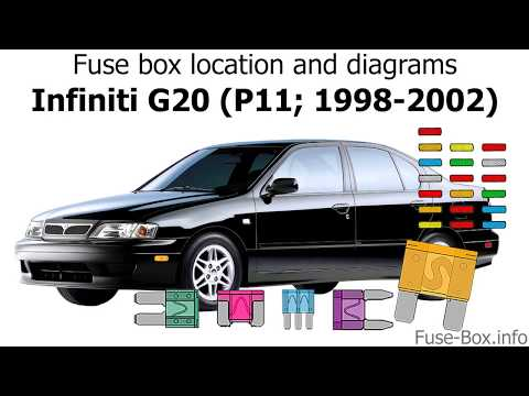 Fuse box location and diagrams: Infiniti G20 (1998-2002) - YouTubeYouTube