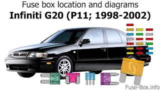 Fuse box location and diagrams: Infiniti G20 (1998-2002) - YouTubeYouTube