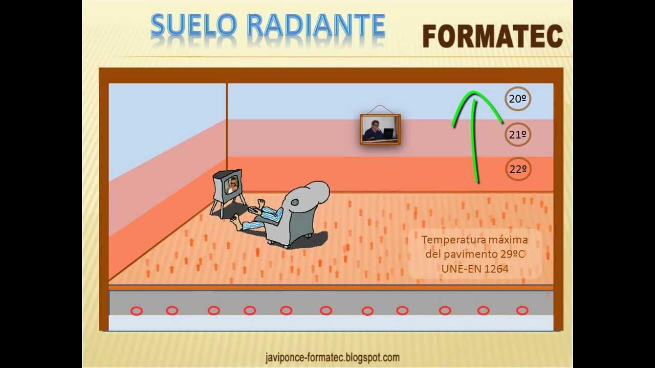 Funcionamiento suelo radiante youtube - Suelo radiante parquet ...