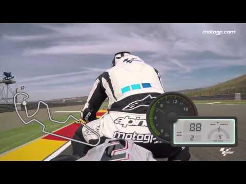 hqdefault - MotoGP: Informações do Circuito de Aragón, Espanha