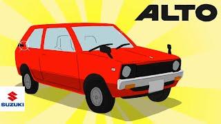 Development of the Alto thumbnail