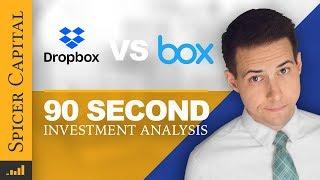 Dropbox (DBX) Stock vs Box (BOX) Stock: 90-second ⏲️ Investment Analysis