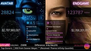 R.I.P. Avengers Endgame vs Avatar (4-5 July 2019)