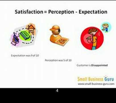 Customer Satisfaction: The Formula For Success
