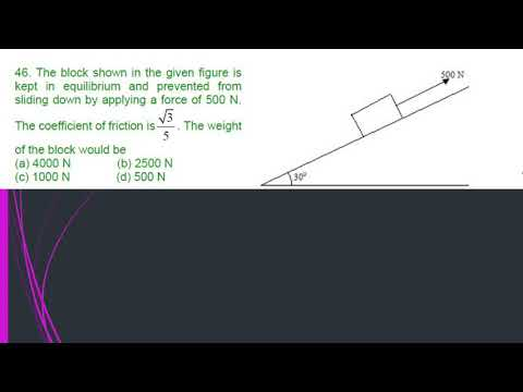 MCQS/ ENGINEERING MECHANICS Part 3