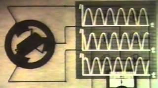 видео Автомобильный генератор: принцип действия, неисправности