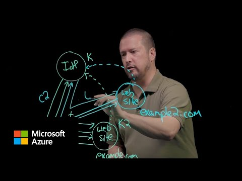 Authentication Fundamentals: Web Single Sign-on | Azure Active Directory