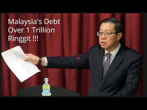 Malaysia's Financial Status 2018
