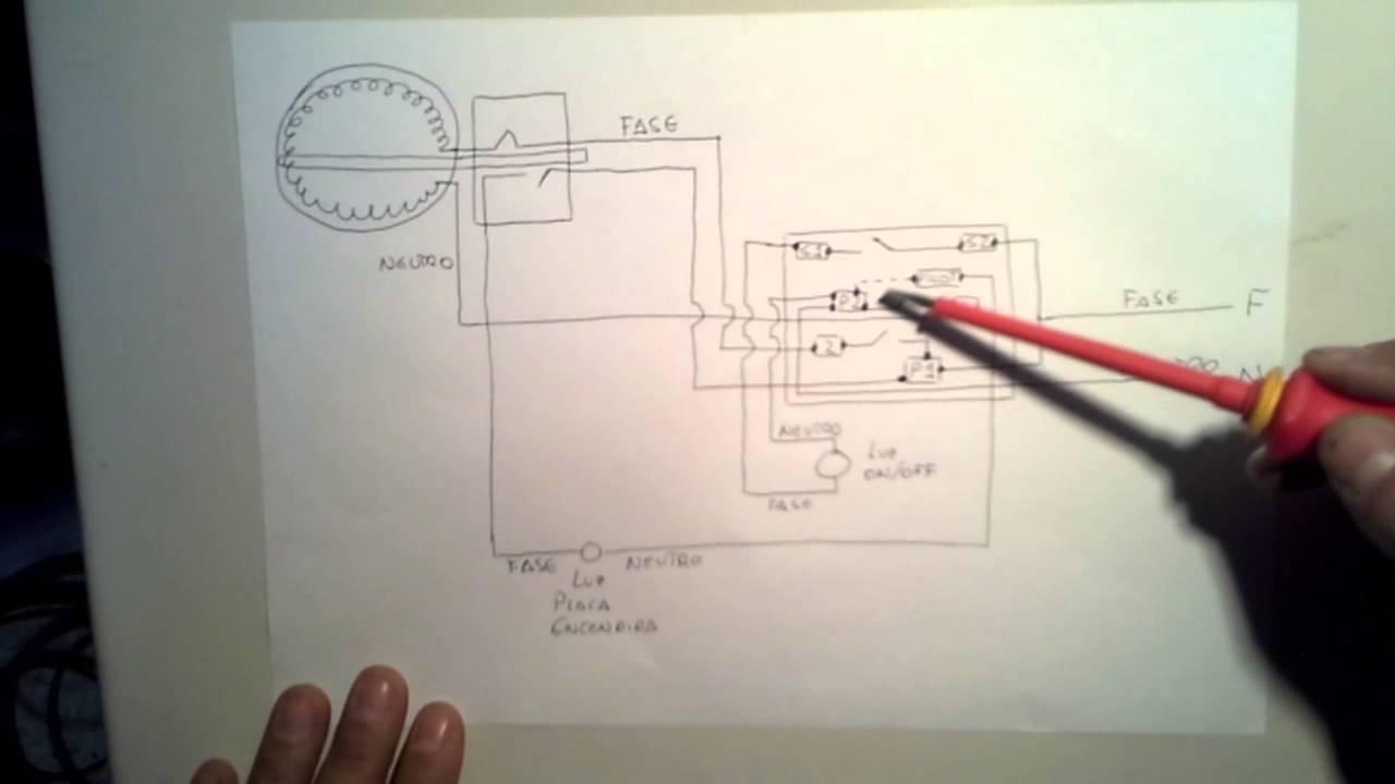 Funcionamiento de una placa de vitroceramica  YouTube