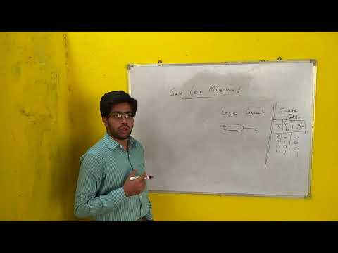 Introduction to Verilog HDL and Gate Level Modeling by Mr. Noor Ul Abedin
