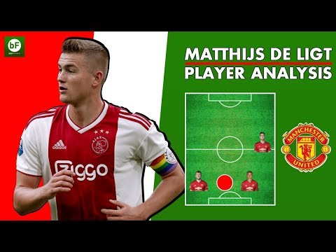 Analysis: Matthijs de Ligt To Manchester United | Next Virgil van Dijk