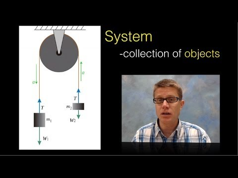 Systems and Objects
