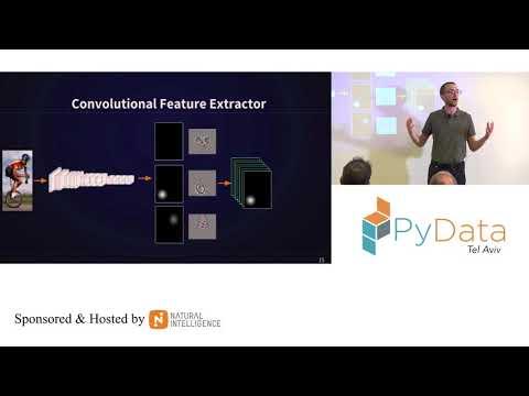 Fundamentals of Deep Learning based 'Object Detection', Idan Bassuk - A.I. Team Leader @ Aidoc