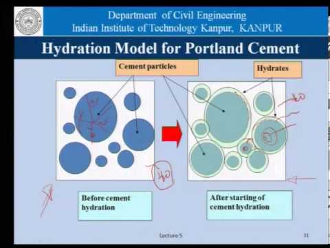 Mod-01 Lec-05 Hydration of cement