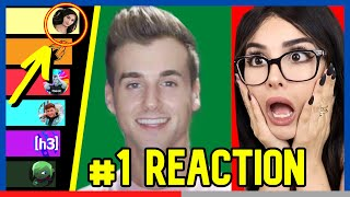 Biggest Reaction Channels on YouTube | Most Subscribed YouTubers [ 2012  - 2020]