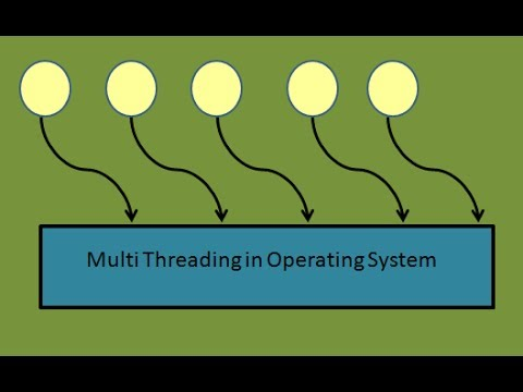 Advanced Java Multi-Threading online course video lectures