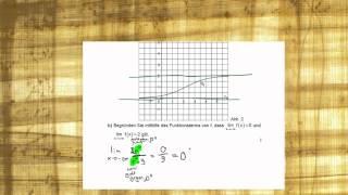 Abitur Mathematik 2012 Bayern - Analysis Aufgabengruppe I - Teil 2 Aufgabe 1 b