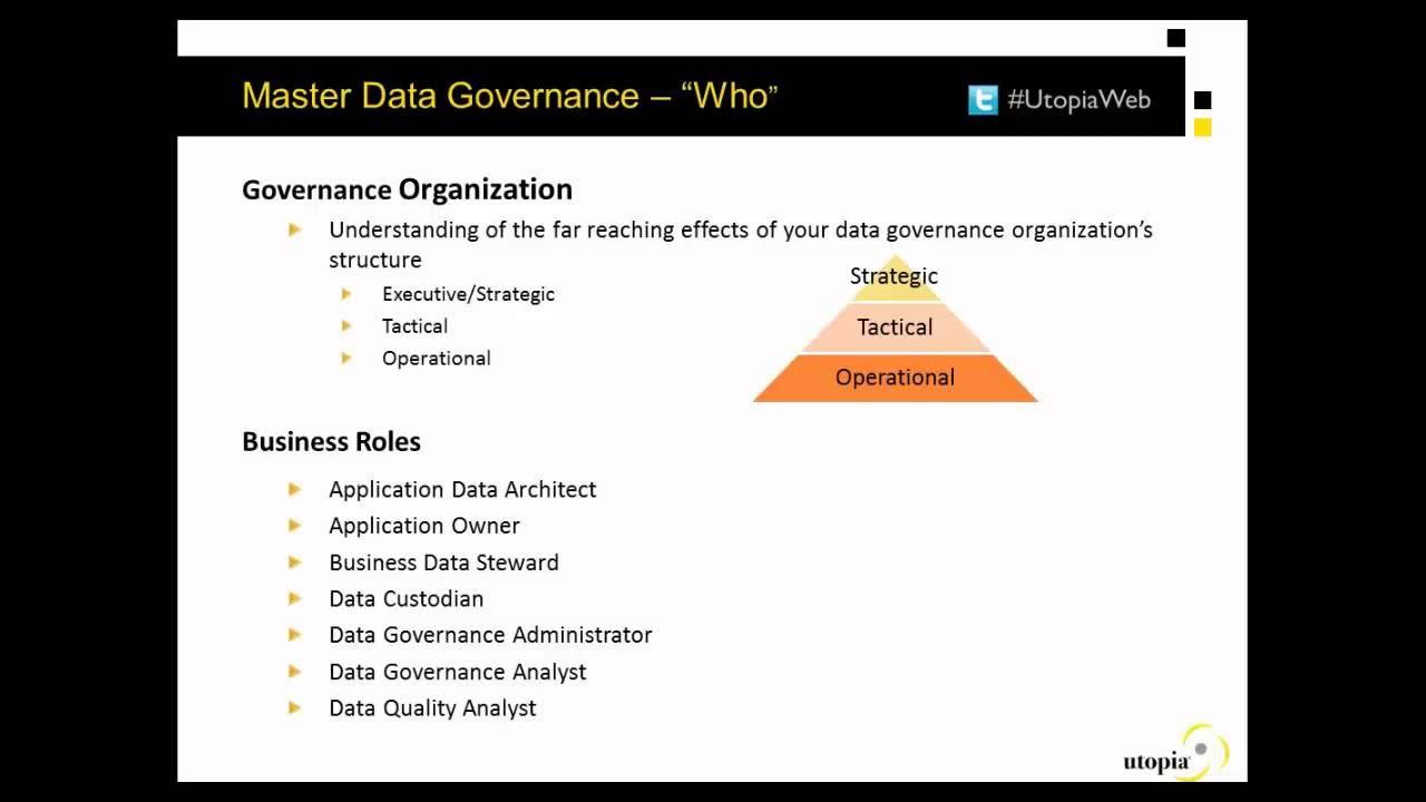Governance Master