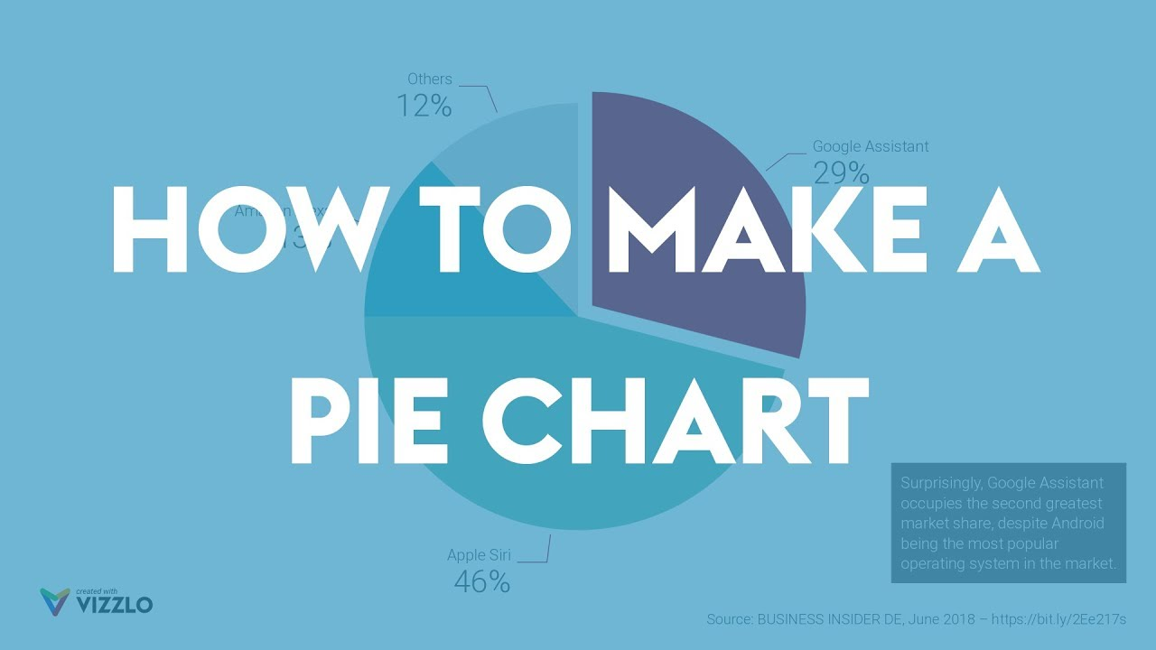 How to make a Pie Chart