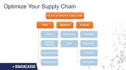 Keys to an Effective Supply Chain