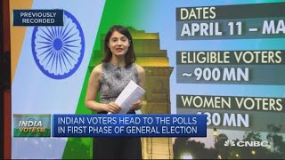 India heads to the polls for 2019 general election | Squawk Box Europe